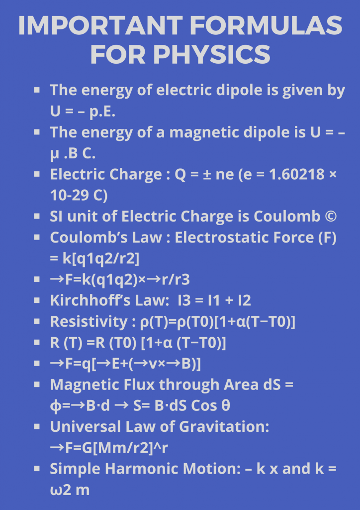 Important Formulas for Physics