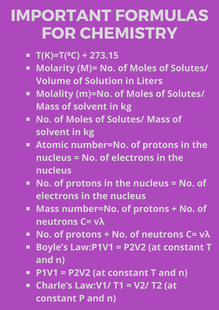Important Formulas for Chemistry