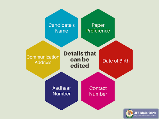Details that can be edited in JEE FORM