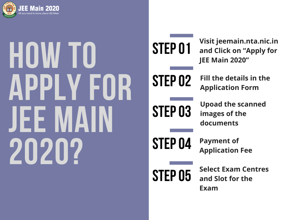 How to apply for JEE Main 2020?
