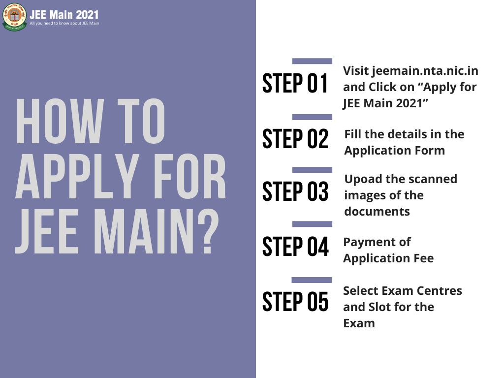 How To Apply For JEE Main Application Form 2021?