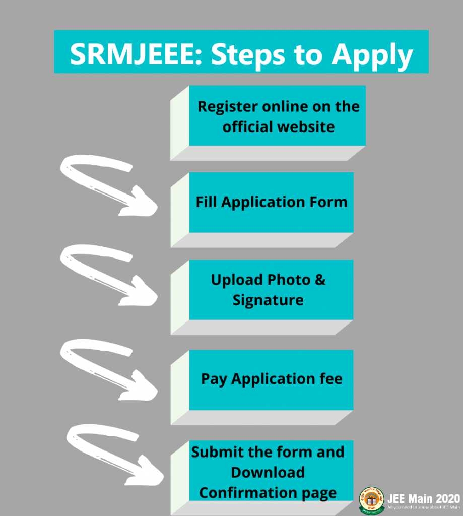SRMJEE Application Process