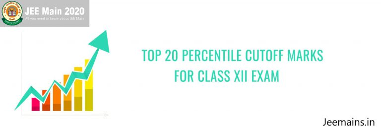 Top 20 Percentile Cutoff Marks
