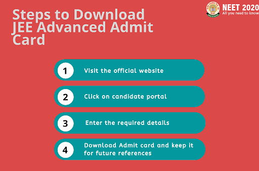 Steps to download Admit card of JEE Advance