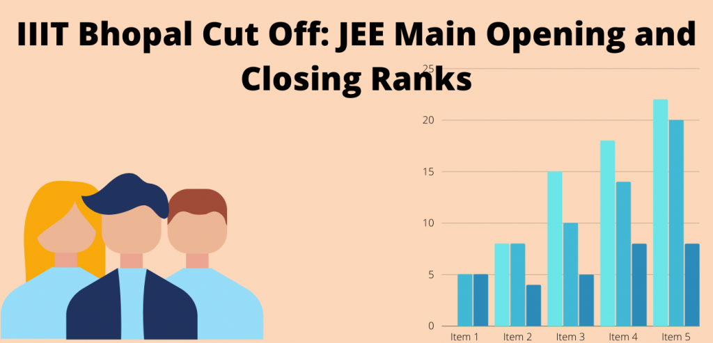 IIIT Bhopal Cut Off: JEE Main Opening and Closing Ranks